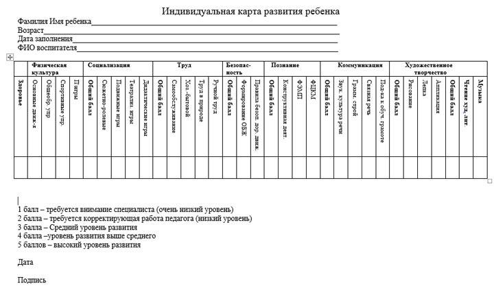 Людмила Петрановская: «Задержка психического